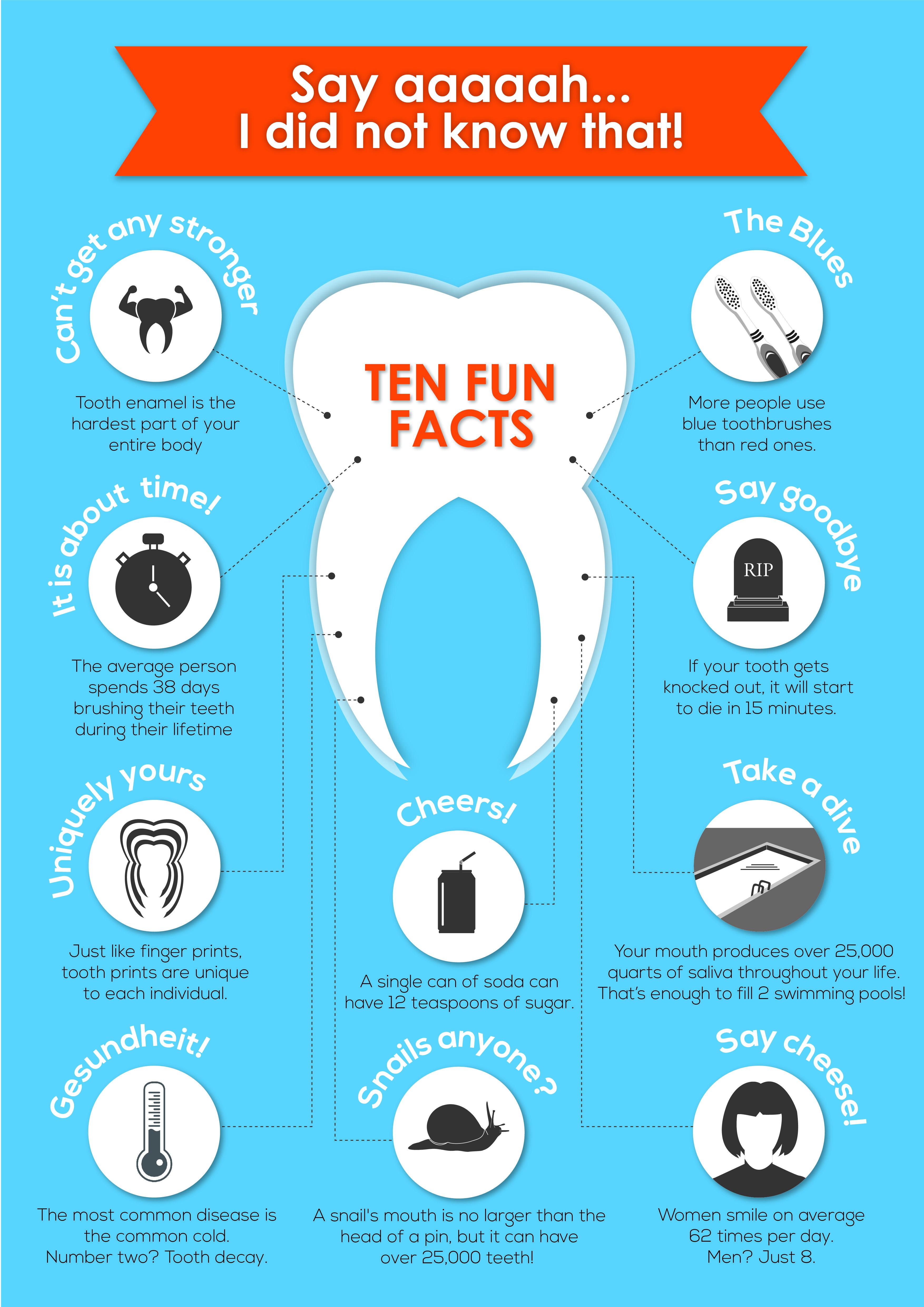 teeth tips from Encore Dental dentists